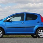 Peugeot 107 Bike Rack Buyers Guide